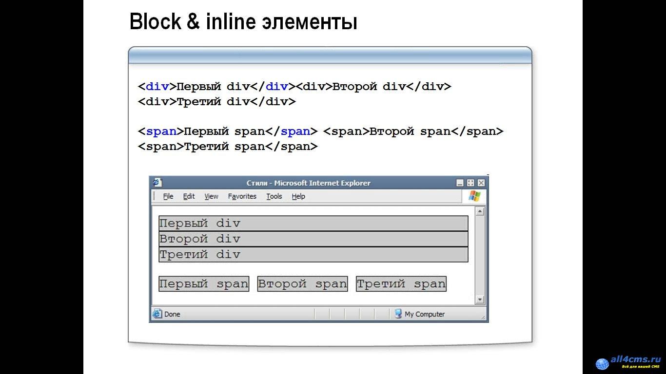 Создание сайтов по стандартам w3c на html5 и css 3 xrumer кряк