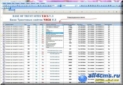 База трастовых сайтов YACA V.3 (2013)
