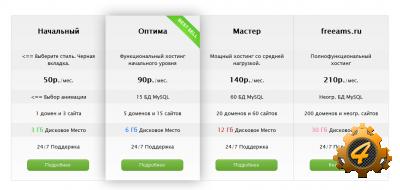 Таблица тарифов и цен на CSS3 и jQuery