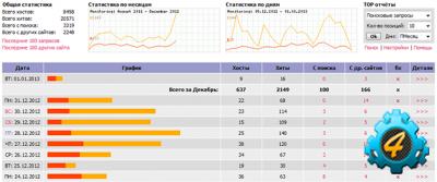 Скрипт статистика сайта FRI Stats