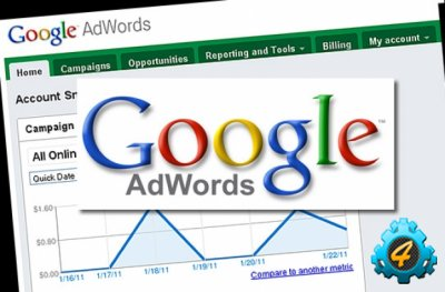 Контекстная реклама Google AdWords [2014, EMPО]