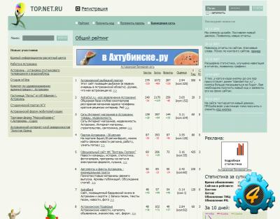 Скрипт рейтинга сайтов